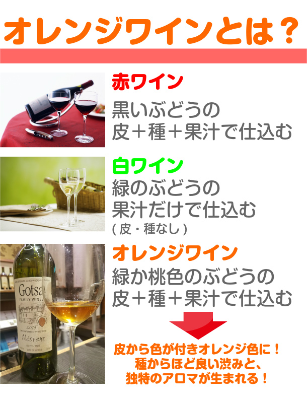オレンジワインとは?